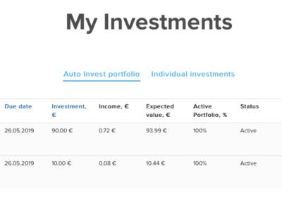 DoFinance 2018 12 Investments
