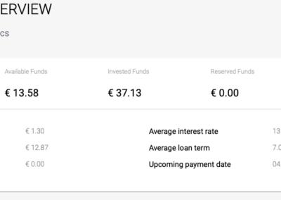 Fast Invest 2019 01