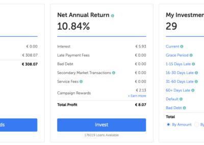 Mintos 2019 01 EUR