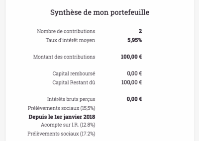 Credit.fr 2019 04 - 01