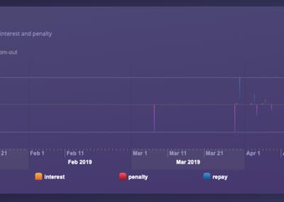 Debitum Network 2019 04 - 02