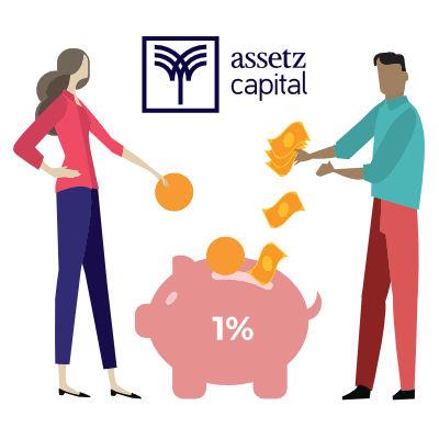 Assetz Capital 1% Cashback Promo